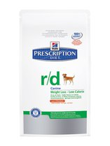 Hills Prescription Diet r/d Canine